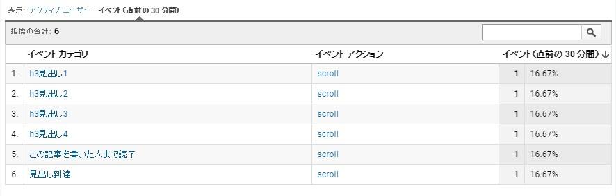 Googleアナリティクスでスクロール計測