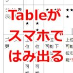 tableのwidth:100%;なのにスマホで表示がはみ出る場合の対処法5選