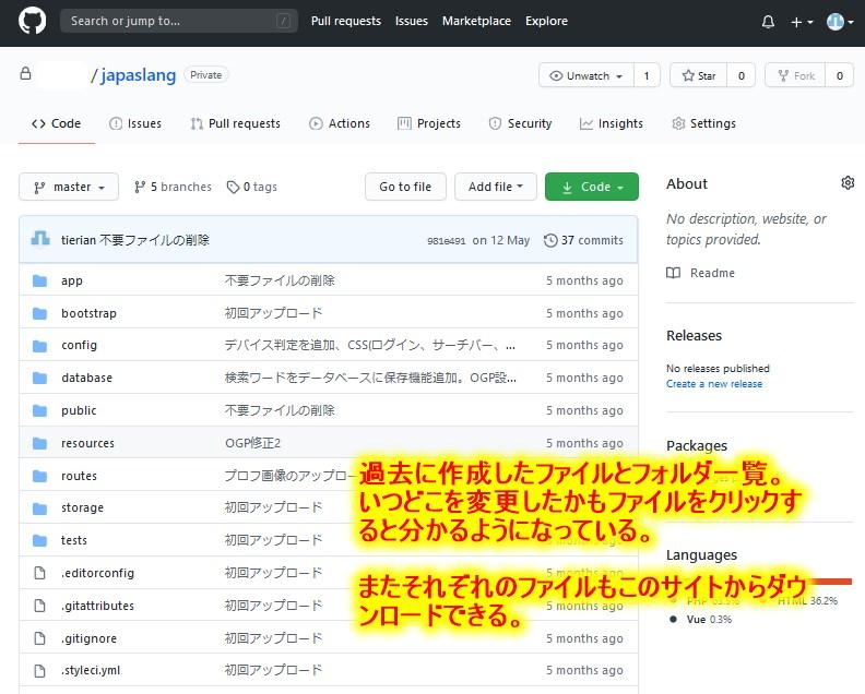 GITHUB管理画面の図