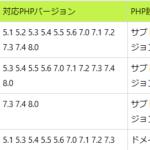 レンタルサーバーPHPバージョン対応表。サイトごと変更可否も。